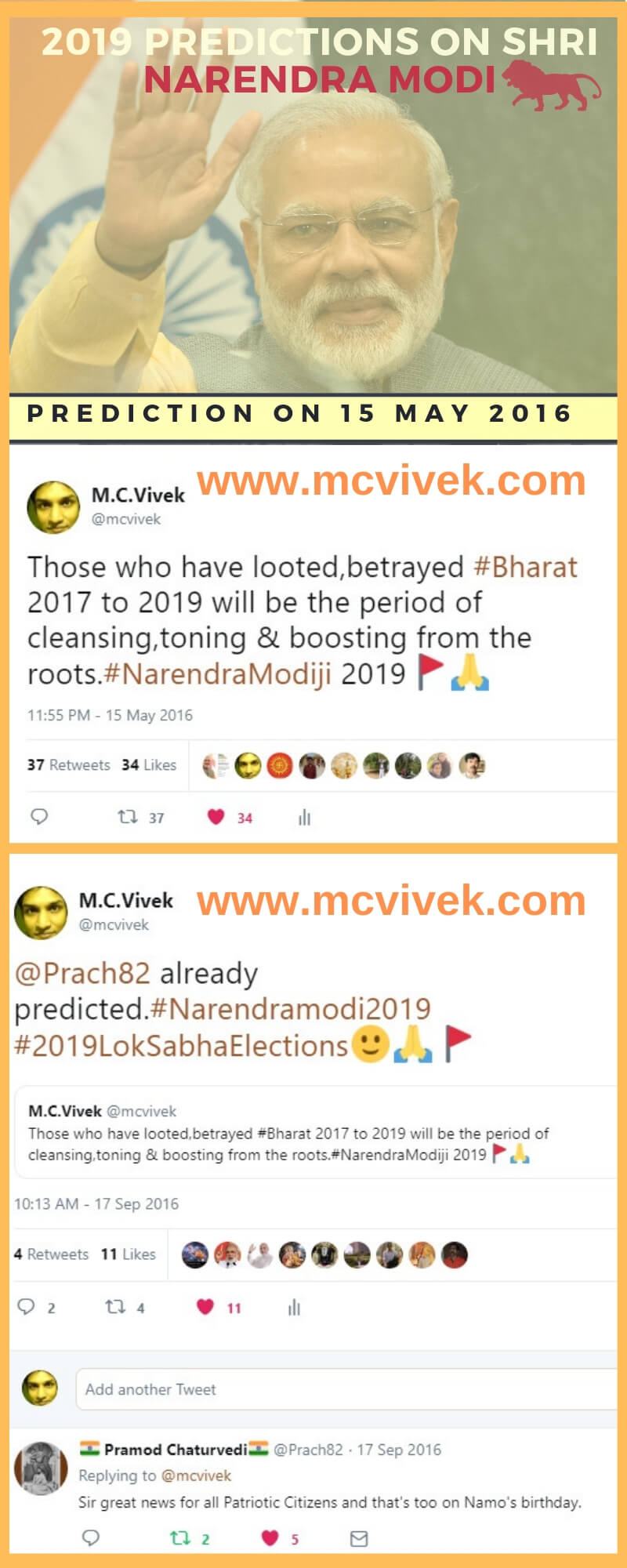 Astrological predictions for Lok Sabha Elections-2019