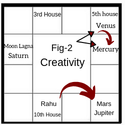 BIRTH-CHART-ANALYSIS-FROM-THE-MOON-LAGNA