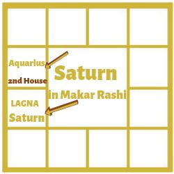 SATURN IN THE FIRST HOUSE FOR MAKAR LAGNA[CAPRICORN ASCENDANT]