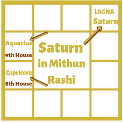 SATURN-IN-FIRST-HOUSE-FOR-GEMINI-ASCENDANT
