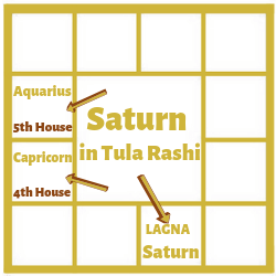 SATURN-IN-THE-FIRST-HOUSE-FOR-LIBRA-ASCENDANT