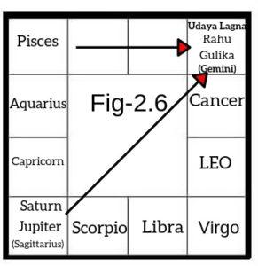 Notre Dame Astrology 3 291x300 1