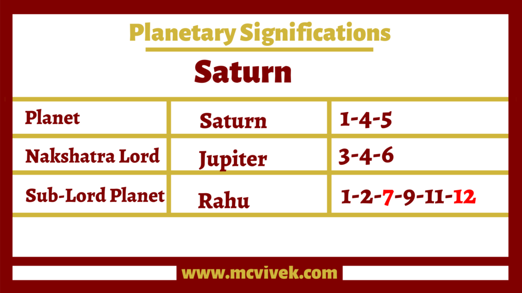 NADI-ASTROLOGY-ANALYSIS-OF-SATURN-IN-THE-2ND-HOUSE