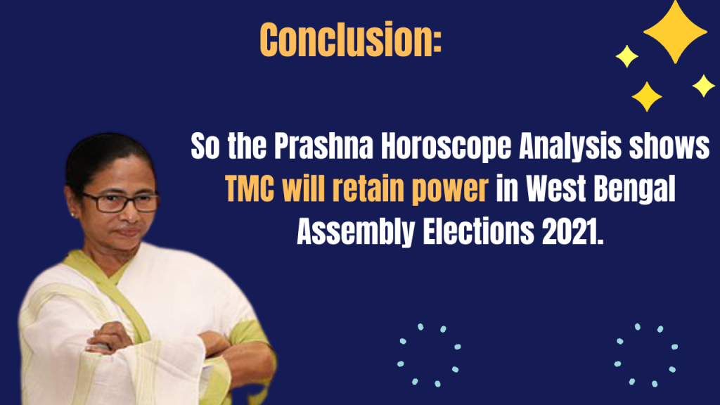 ASTROLOGICAL-PREDICTIONS-FOR-MAMATA-BANERJEE-IN-ASSEMBLY-ELECTIONS-2021